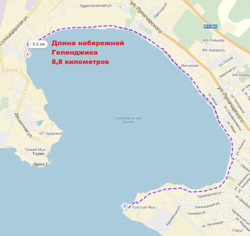 Длина набережной Геленджика